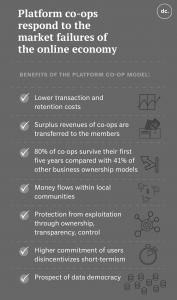 dc. coop benefits